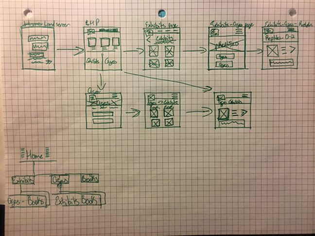 BCML Initial Wireframe Sketches